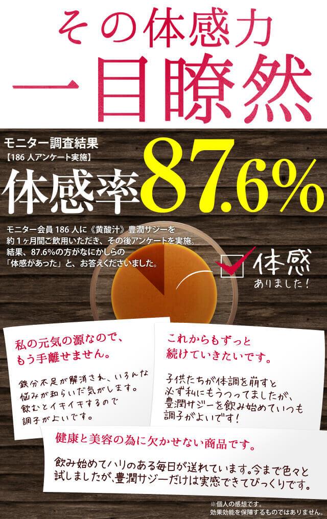 豊潤サジージュースのリピート率(公式サイトより引用)